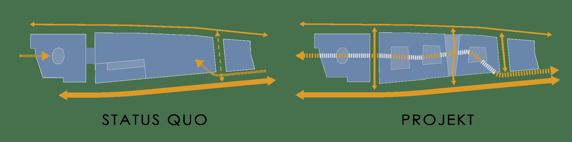Vernetzungen der Gebäude_Status Quo und Projektentwurf